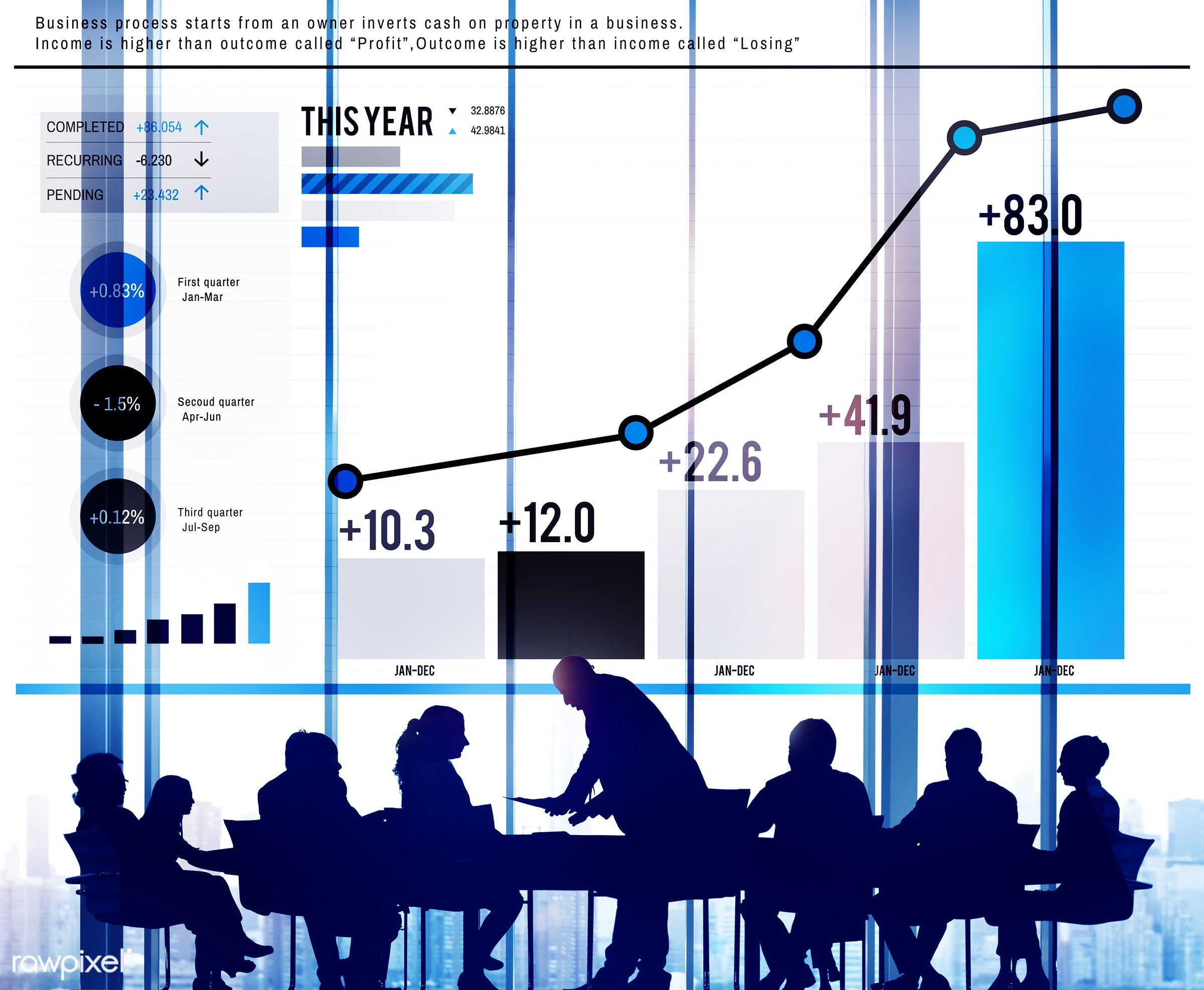 office, analysis, bar graph, brainstorming, business people, businessmen, businesswomen, chart, communication, conference,...