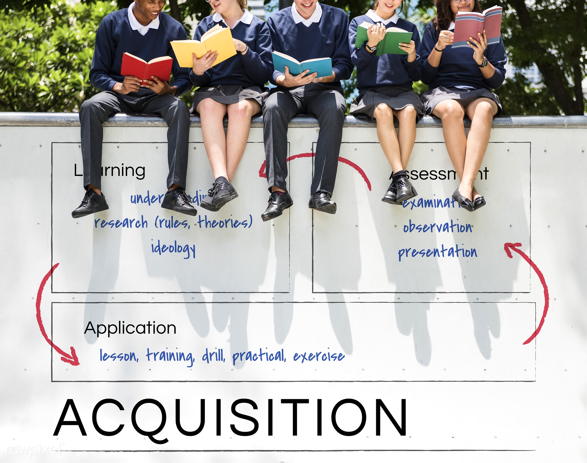 academic, academy, acquisition, application, assessment, books, class, college, comprehension, curriculum, diagram,...