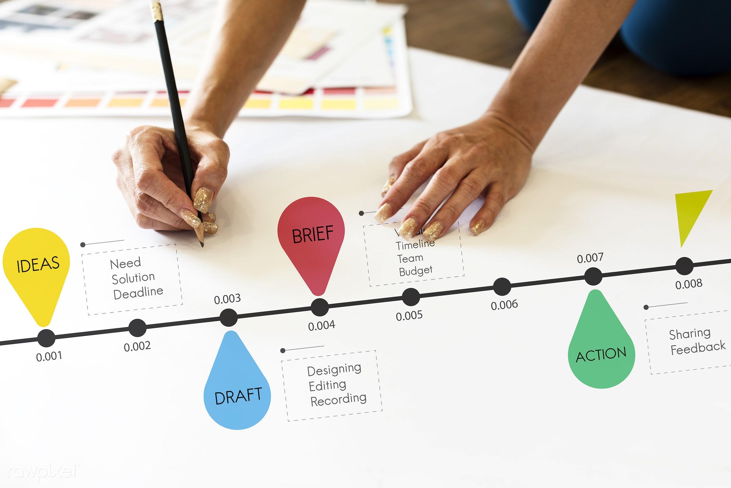 editing, timeline, actions, art, brief, budget, creation, creative, creativity, deadline, design, designing, diagram, draft...