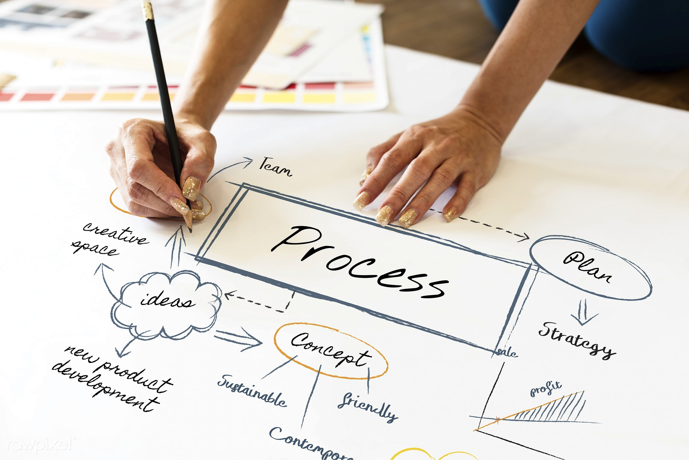 Process - process, thinking, change, paper, creativity, think, team, opportunity, inspire, contemporary, pencil, management...