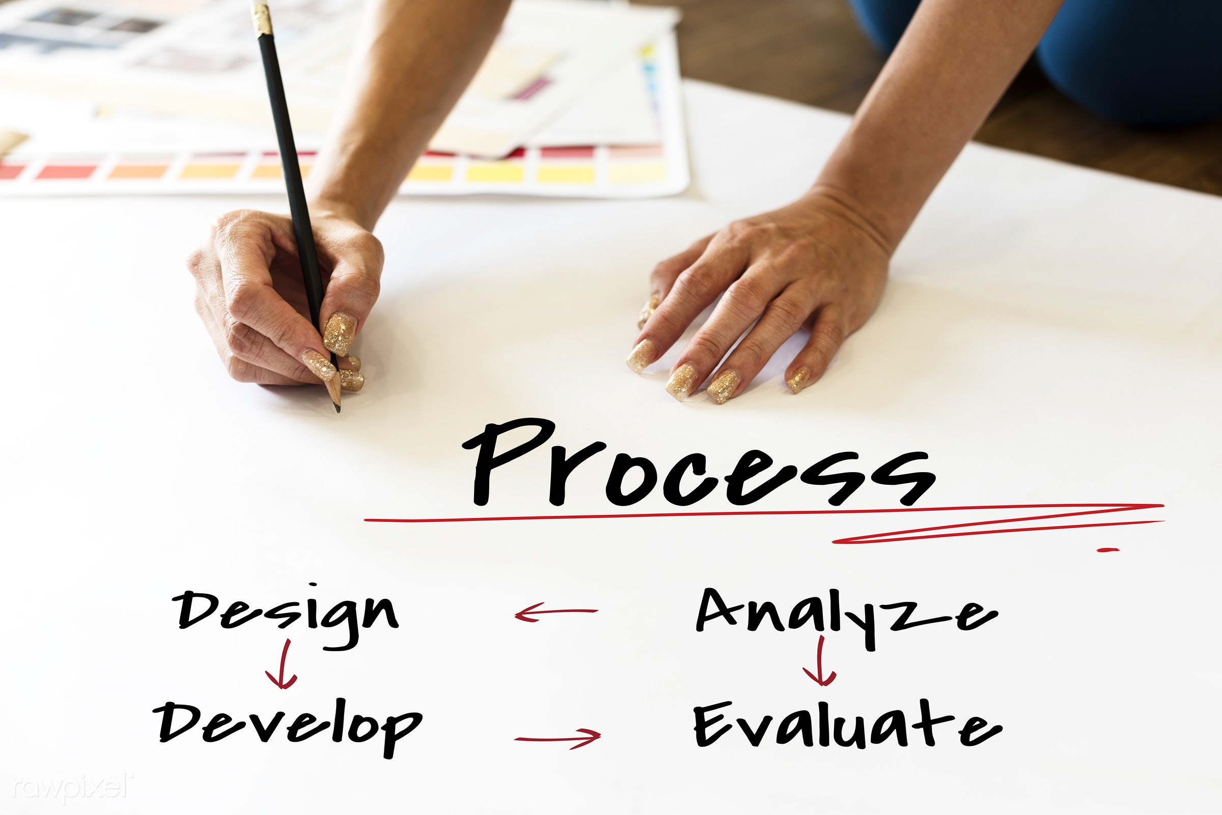 Design process - analyze, art, business, business plan, creation, creative, creativity, design, develop, drawing, evaluate,...