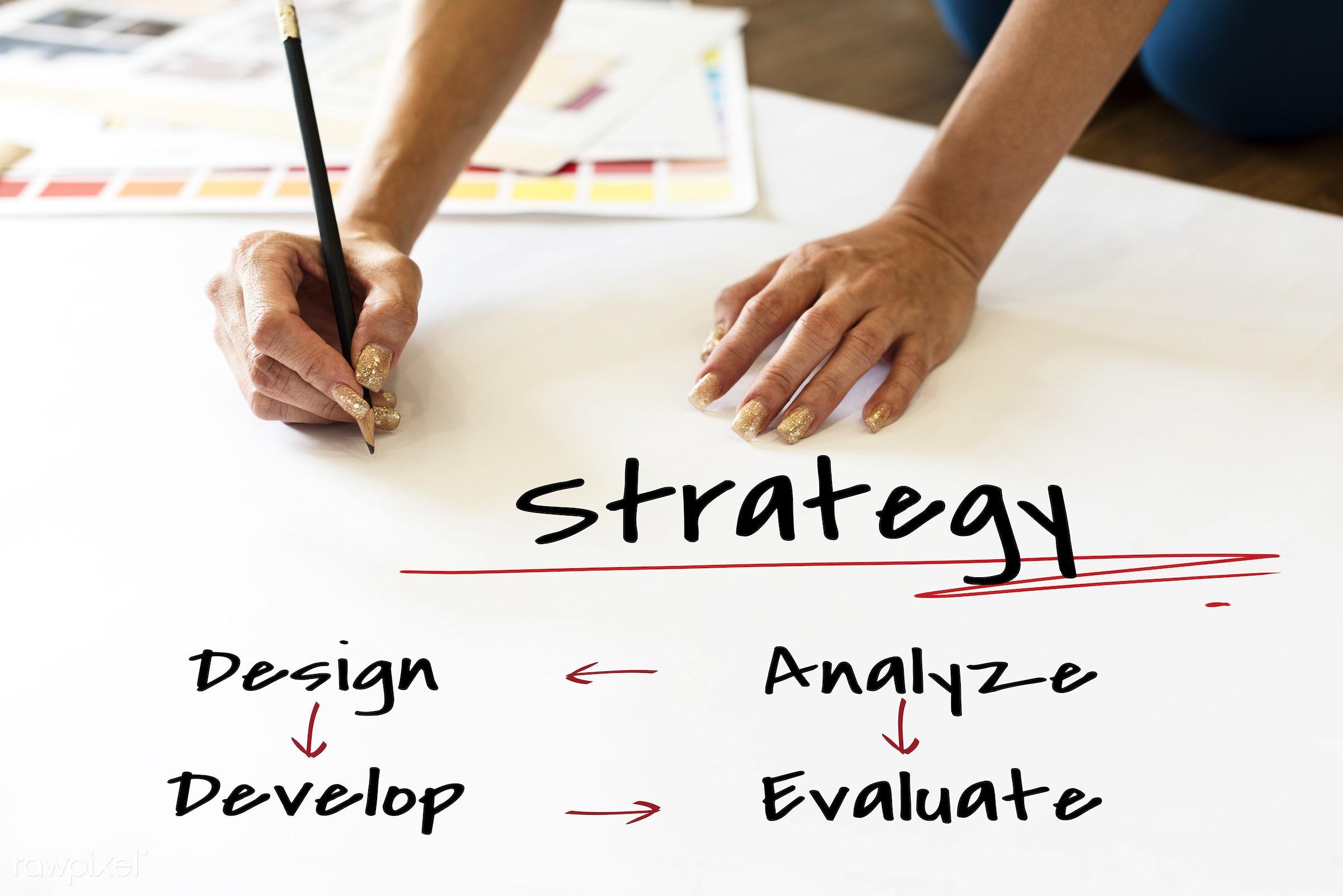 analyze, art, business, business plan, creation, creative, creativity, design, develop, drawing, evaluate, evaluation, goal...