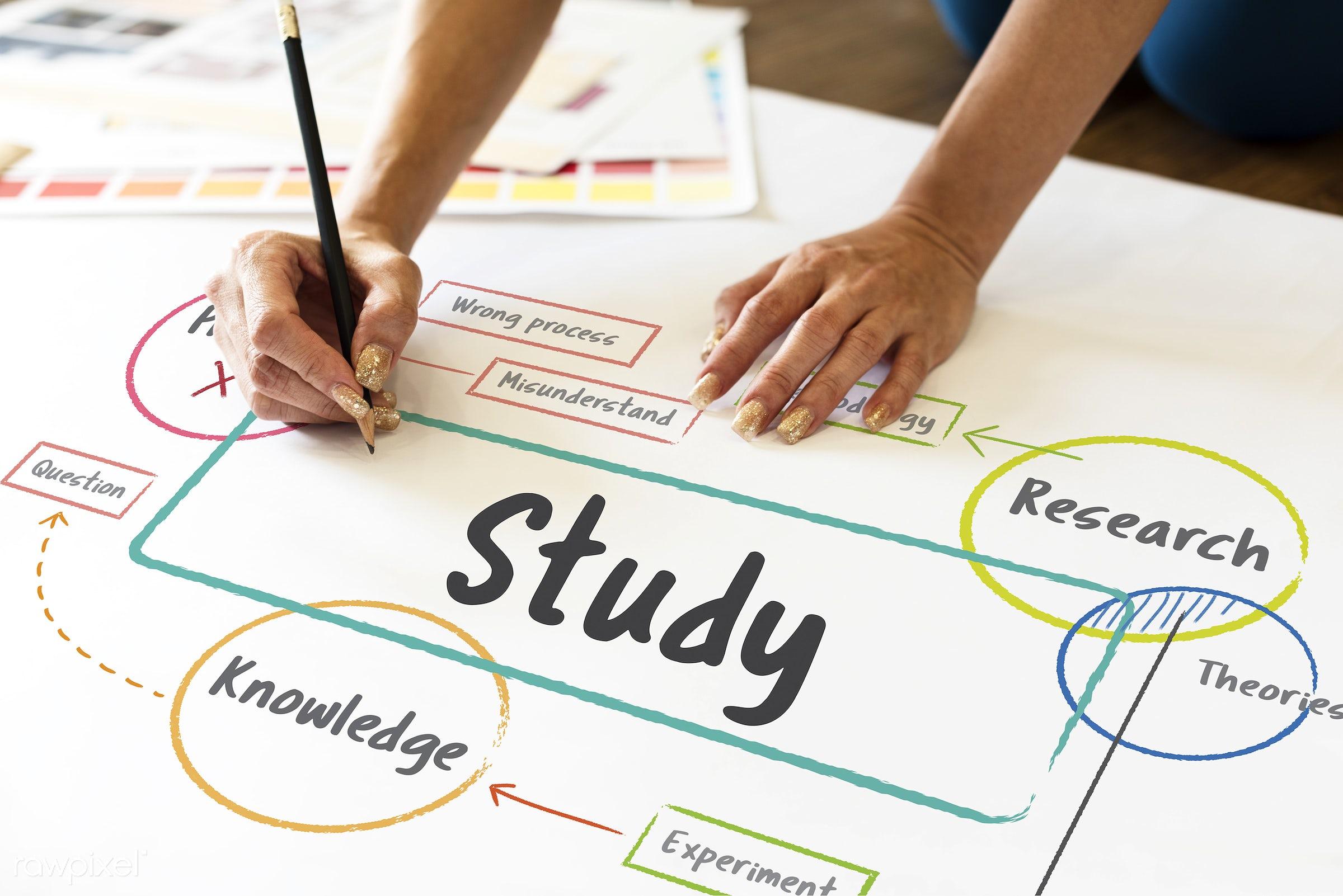 academics, art, chart, creation, creative, creativity, design, diagram, drawing, education, evaluation, experiment, hands,...