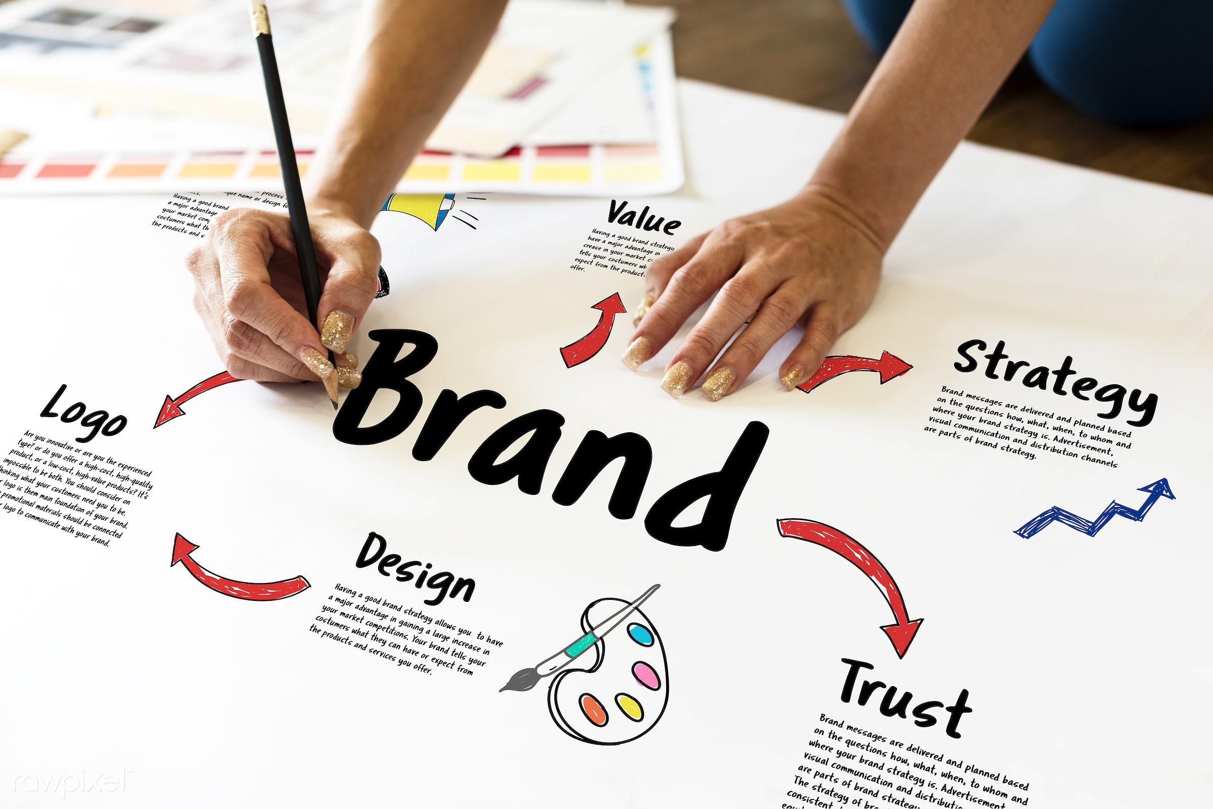 advertising, art, badge, brand, branding, business, commercial, copyright, creation, creative, creativity, design,...
