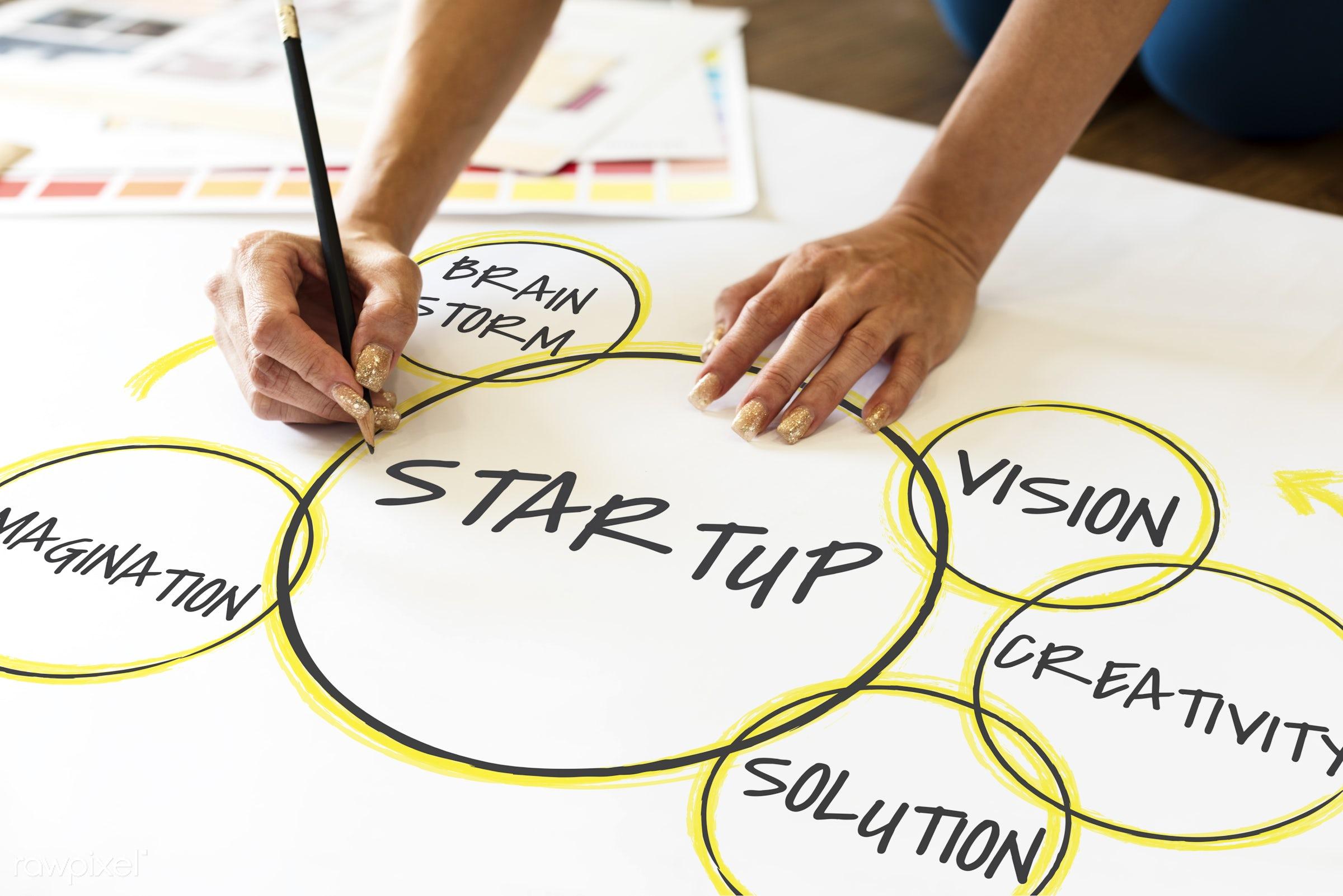 entrepreneurship, art, brainstorm, business, company, creation, creative, creativity, design, development, diagram, drawing...
