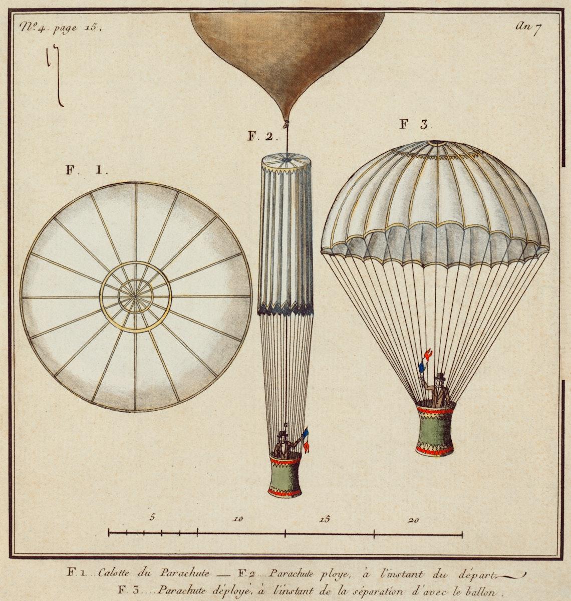 Le Premier Parachute de Jacques Garnerin, Essaye par lui-Meme au Parc de Mousseaux, le 22 Octobre 1797 by an unknown artist.…