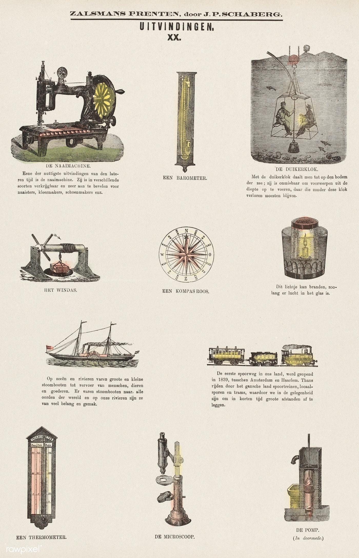 Vintage Mechanical Inventions Free Public Domain