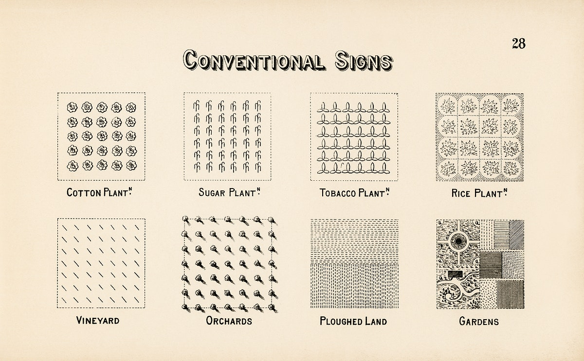 Conventional signs for maps from Draughtsman's Alphabets by Hermann Esser (1845–1908). Digitally enhanced from our own…
