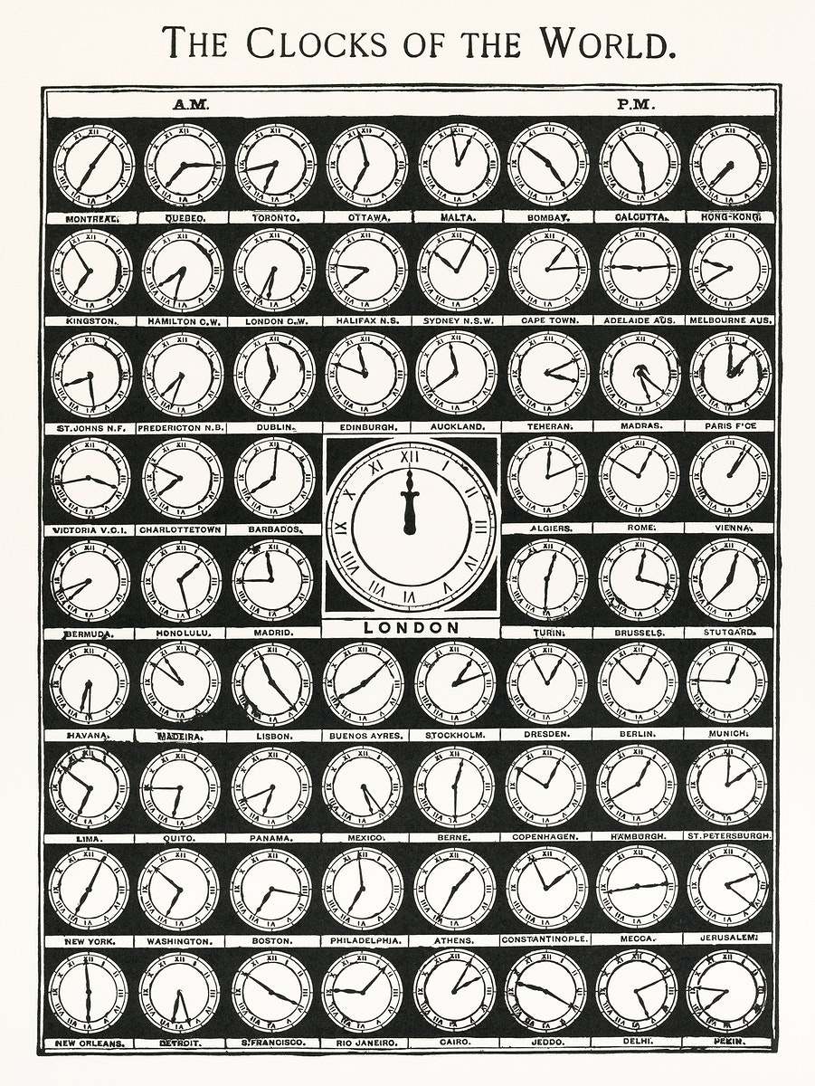 The Clocks of the World from Medicology (1910). Digitally enhanced from our own original plate.
