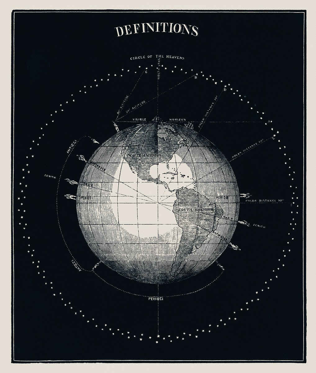 Definitions (1851), an antique celestial astronomical chart of planet earth with a concept of definition of a planet.…
