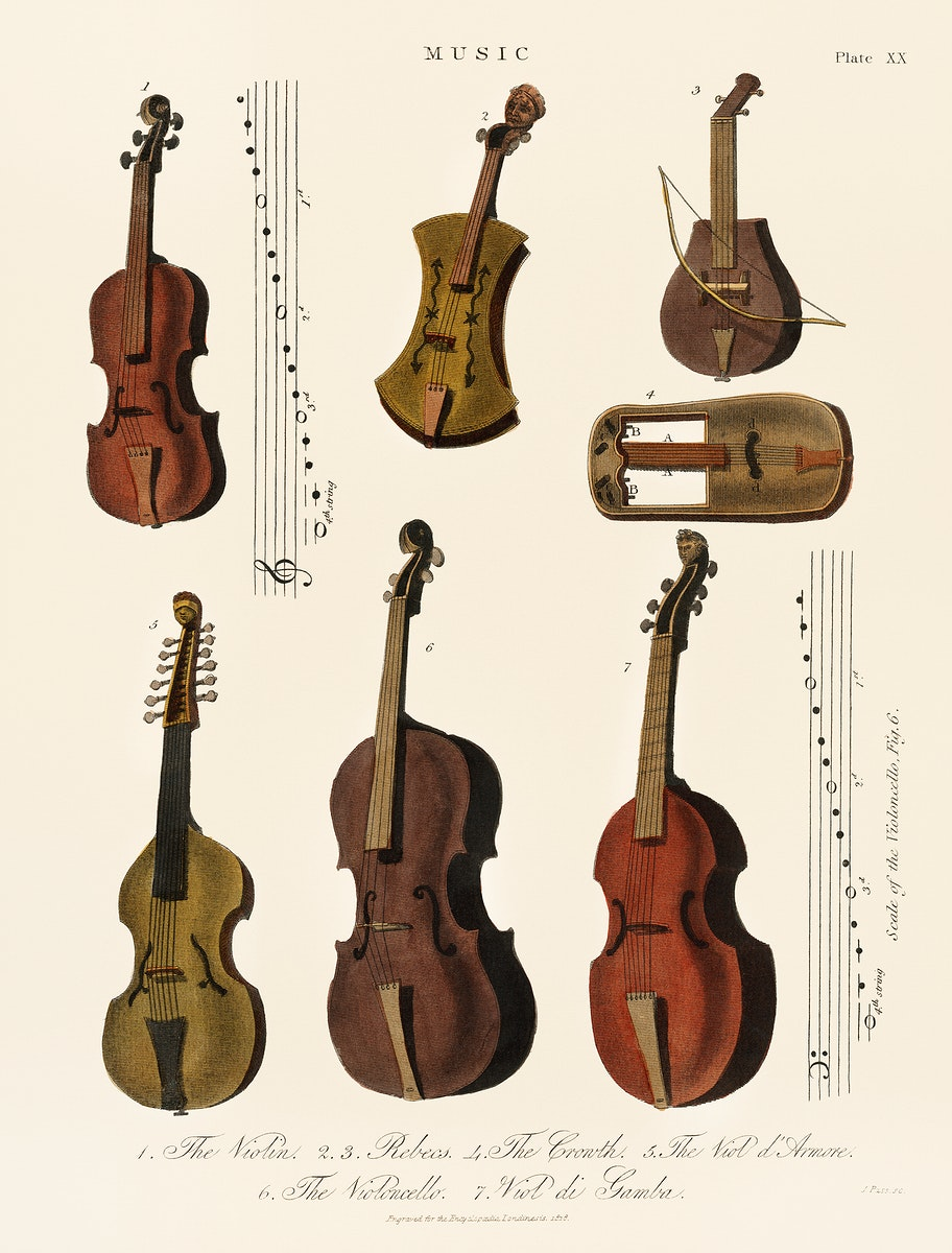 A collection of antique violin, viola, cello and more from Encyclopedia Londinensis; or Universal Dictionary of Arts…