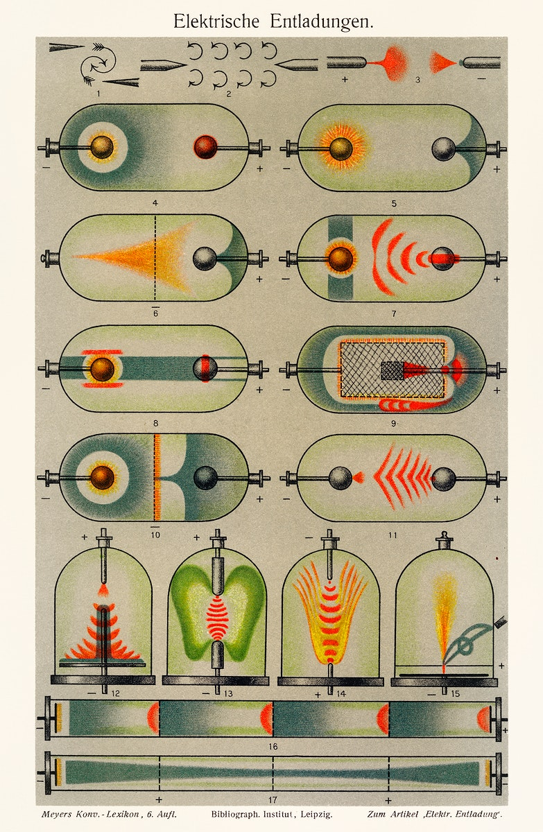 Electric Discharges (1909), a collection of colorful and different drawings of electrical currents models. Digitally enhanced…