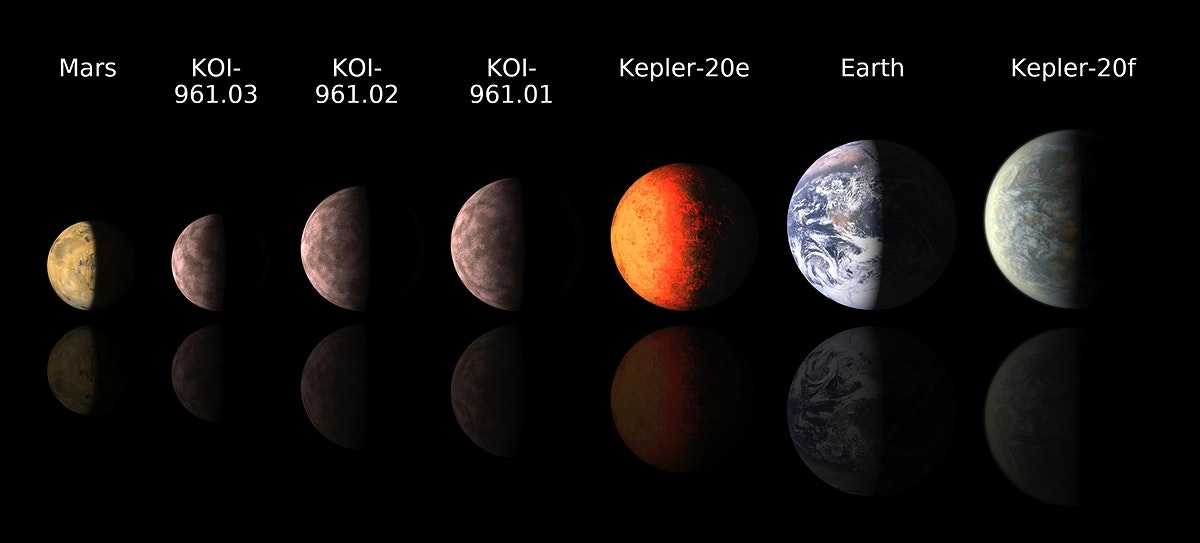 Astronomers using data from NASA's Kepler mission and ground-based telescopes recently discovered the three smallest…