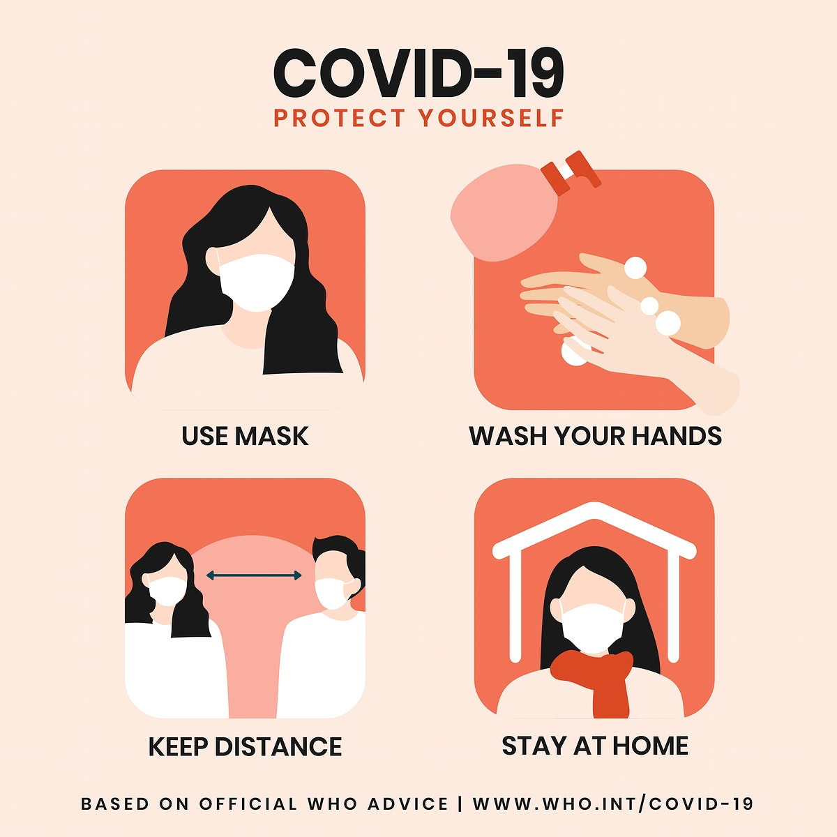 Protect yourself from COVID-19 social template source WHO vector