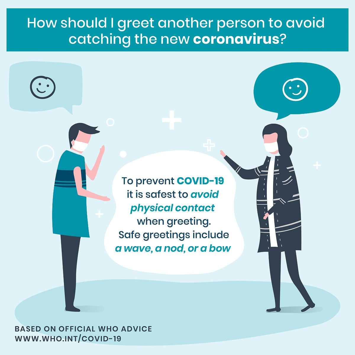 Avoid physical contact during coronavirus outbreak social template source WHO vector
