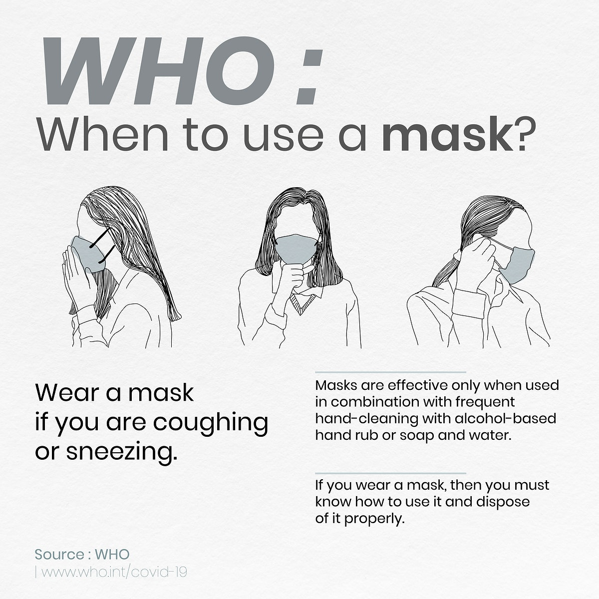 When to use a mask to prevent the coronavirus social template source WHO vector