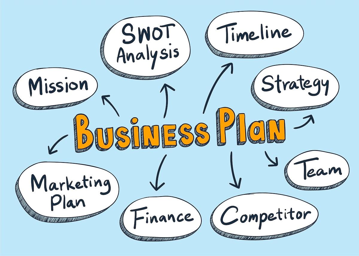 Business plan words illustration