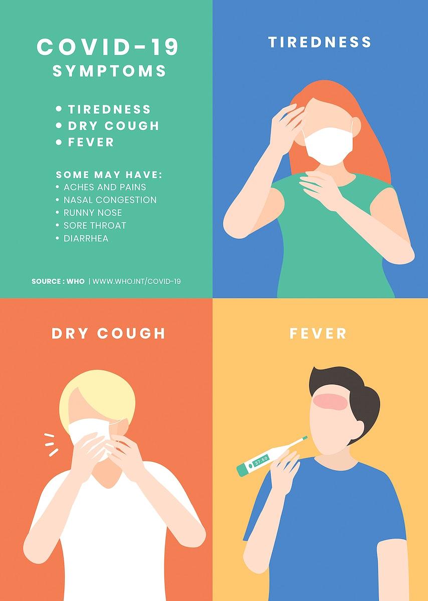Covid-19 symptoms template vector