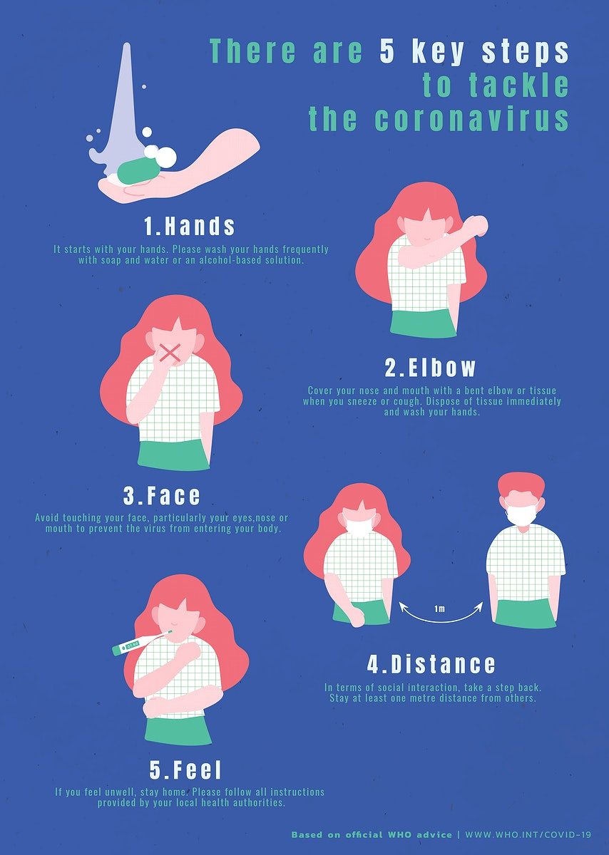 5 steps to tackle the coronavirus infographic vector