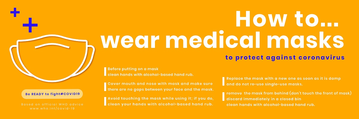 How to wear medical masks to protect against coronavirus template vector